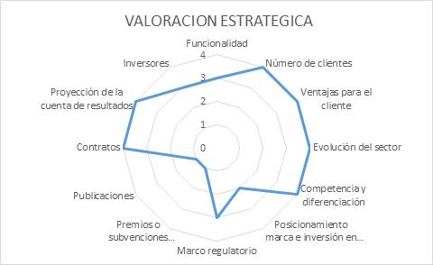 Informe de tasación como herramienta para posibles inversores