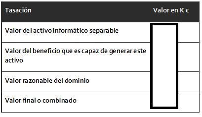 Valoración económica de web